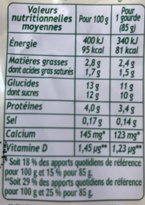 Brassés fruits rouges - Nutrition facts