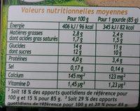 Pom' Potes brassés aux fruits mixés banane - Informations nutritionnelles