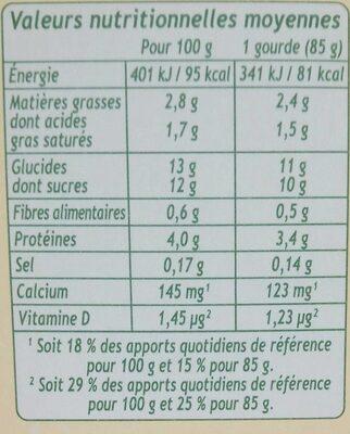 POM'POTES BRASSES Fraise - Informations nutritionnelles - fr
