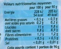 Pom'Potes Pomme Brugnon - Valori nutrizionali - fr