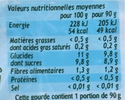 Pom'Potes Pomme Brugnon - Valori nutrizionali