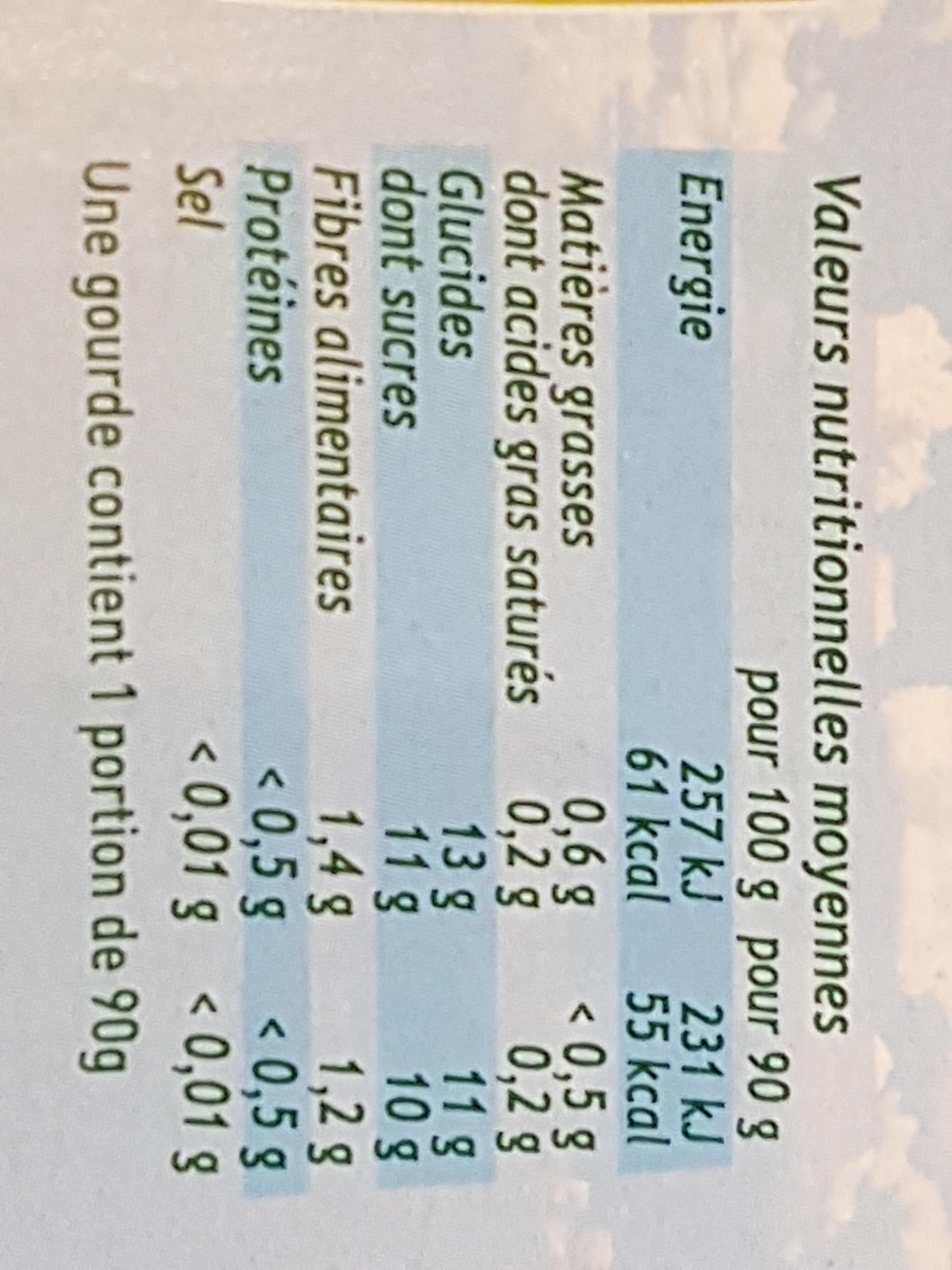 Compote Sans sucres ajoutés Mix de pommes - Nutrition facts