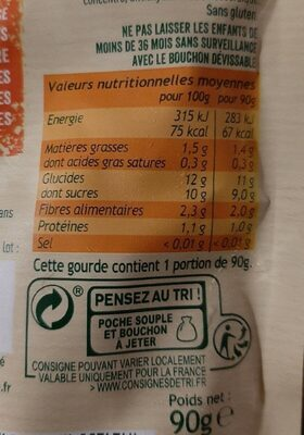 Pomme mangue goyave - Valori nutrizionali - fr