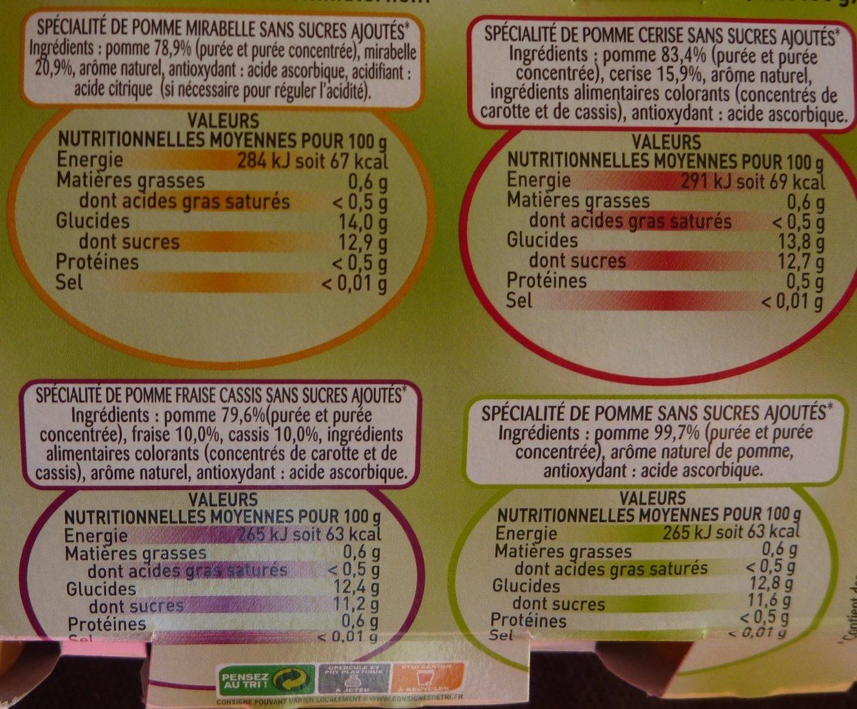 Panaché 4 parfums (cerise, fraise cassis, mirabelle, pomme) - Ingrédients