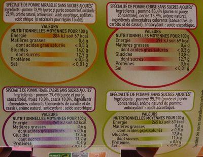 Panaché 4 parfums (cerise, fraise cassis, mirabelle, pomme) - Informations nutritionnelles