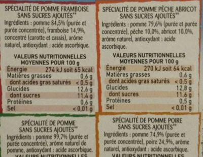 Compotes multi-fruits sans sucres ajoutés - Ingrédients
