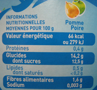 Pomme poire - Voedingswaarden - fr
