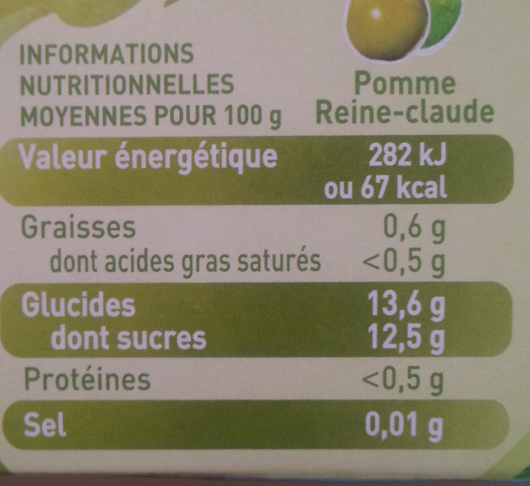 Pom'Potes Pomme Reine-Claude - Informations nutritionnelles - fr