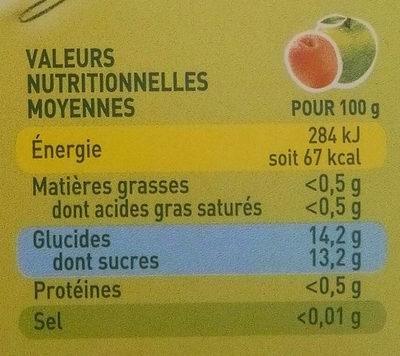 Compotes pomme et abricot, allégées en sucres - Voedingswaarden - fr