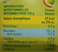 Pommes bananes - Voedingswaarden - fr
