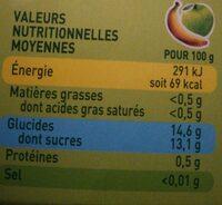 POM'POTES Pomme Banane 4x90g - Nutrition facts - fr