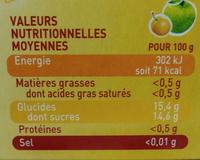 Pom\'Potes pomme mirabelle Materne - Voedingswaarden - fr