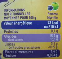 Pom'Potes pomme myrtille Materne - Voedingswaarden - fr