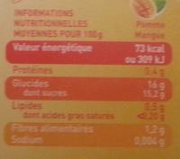 Pom' Potes - Pomme Mangue - édition limitée - Nutrition facts - fr