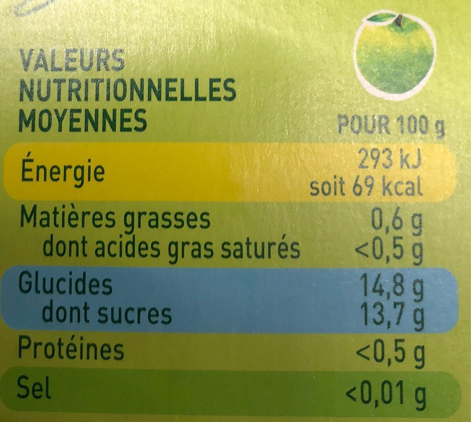 Pom'potes - Informations nutritionnelles - fr