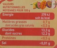 Pom'potes sans sucres ajoutés pomme tropical - Nutrition facts