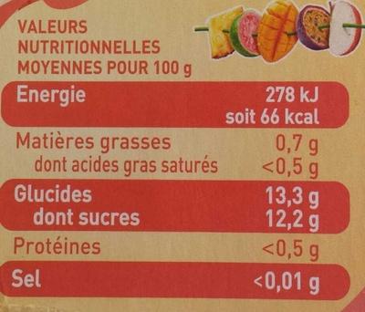 Pom'potes sans sucres ajoutés pomme tropical - Voedingswaarden - fr