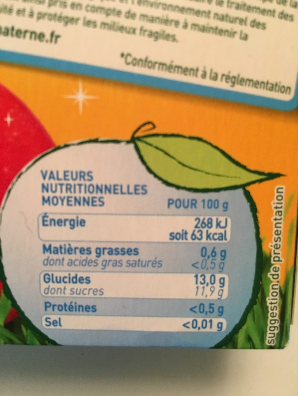 Pomme Mirabelle - Informations nutritionnelles