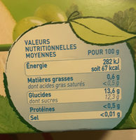 Pom'potes sans sucres ajoutés, 5 fruits - Nutrition facts - fr