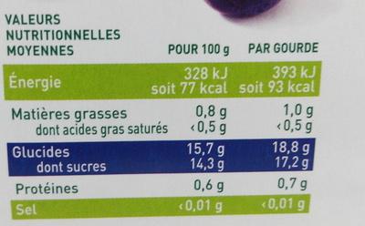 Ma pause fruit pomme myrtille grenade - Informations nutritionnelles - fr