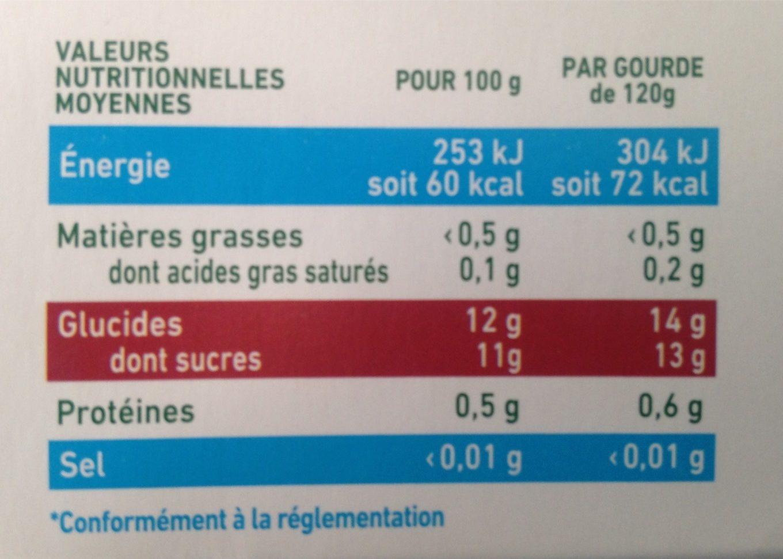 Ma Pause Fruit Pomme Abricot Brugnon - Nutrition facts