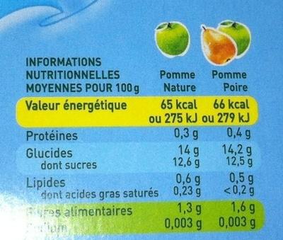 Pom' Potes Sans Sucres Ajoutés - Nutrition facts