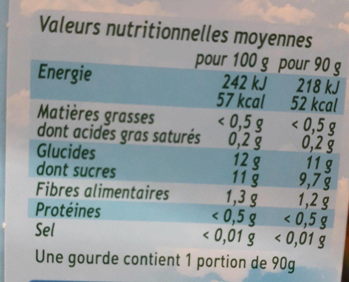 POM'POTES BIO SSA Pomme Pêche Brugnon 4x90g - Informations nutritionnelles - fr