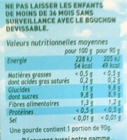 PomPotes Sans Sucres Ajoutés Pomme Brugnon - Voedingswaarden - fr