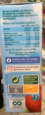POM'POTES SSA Pomme Brugnon - Informations nutritionnelles - fr