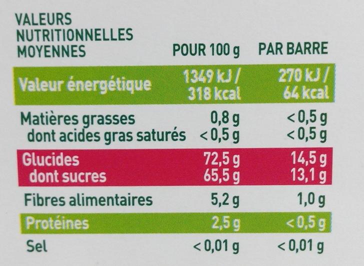 Ma pause fruit Barre pomme framboise myrtille - Informations nutritionnelles