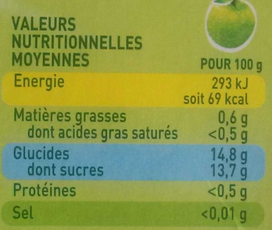 Pom'Potes - 12 pommes nature - Nutrition facts