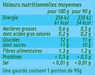 Gourdes Pomme nature - Nutrition facts - fr