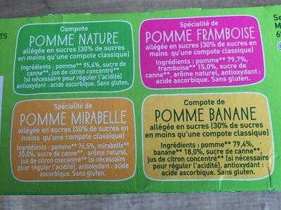 POM'POTES BIO SSA Pomme/Pomme Mirabelle/Pomme Framboise/Pomme Banane 12x90g - Ingredients - fr