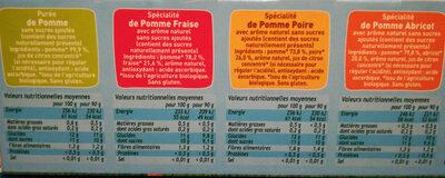 POM'POTES BIO SSA Pomme/Pomme Fraise/Pomme Abricot/Pomme Poire 12x90g - Ingrédients - fr