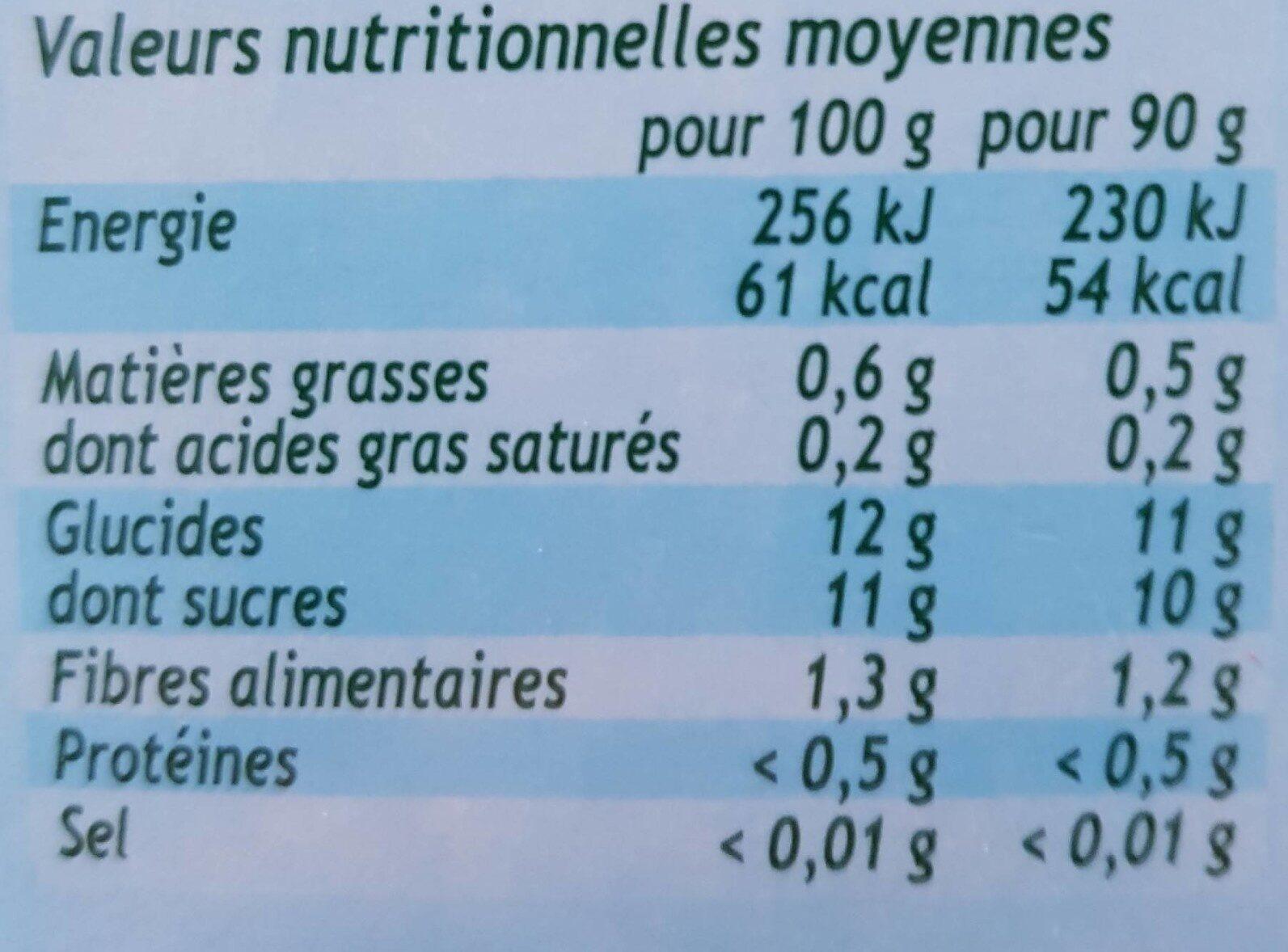 POM'POTES BIO SSA Pomme/Pomme Fraise/Pomme Abricot/Pomme Poire 12x90g - Informations nutritionnelles - fr