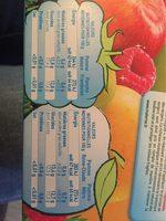 Pom'potes - Informations nutritionnelles