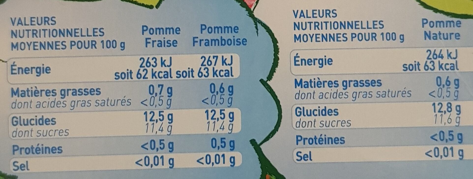 Pom'potes - Nutrition facts