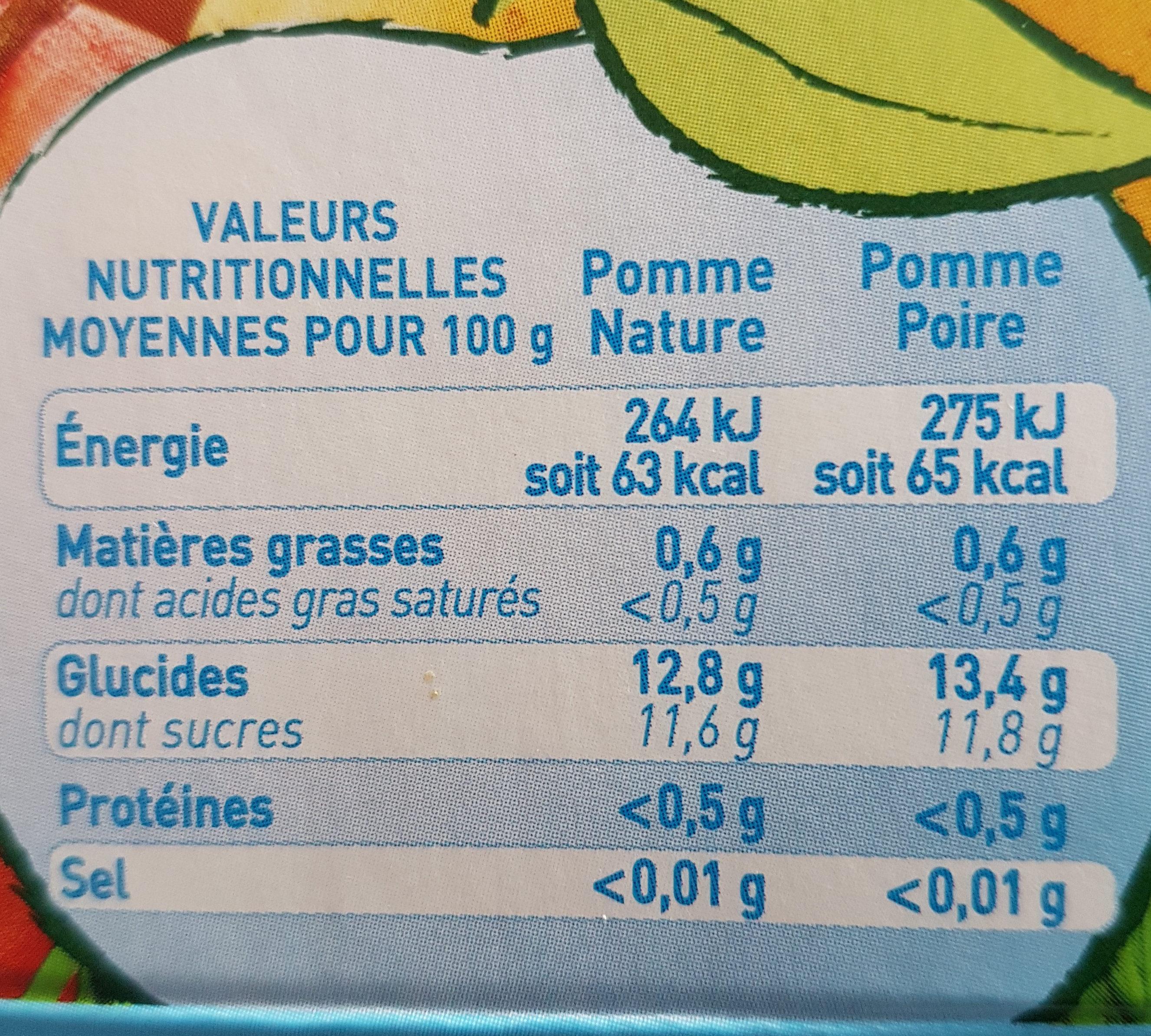 Pom'potes ssa 8 pom & 8 pomme poire 16 x 90 g. format familial - Nutrition facts