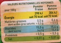 POM'POTES BIO SSA Pomme/Pomme Fraise 16x90g Format Familial - Informations nutritionnelles - fr