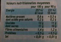 Pom'Potes sans sucres ajoutes - Voedingswaarden - fr