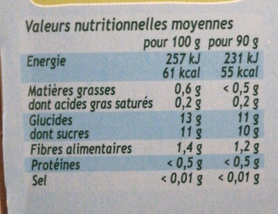 pom potes - Nutrition facts