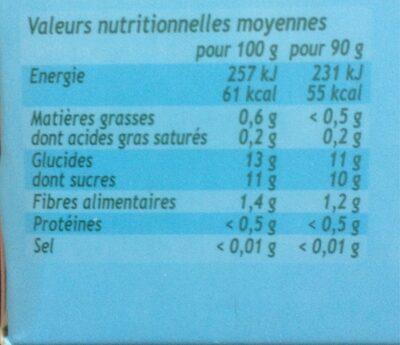 POM'POTES SSA Pomme/Pomme Brugnon 16x90g Format Familial - Informations nutritionnelles - fr