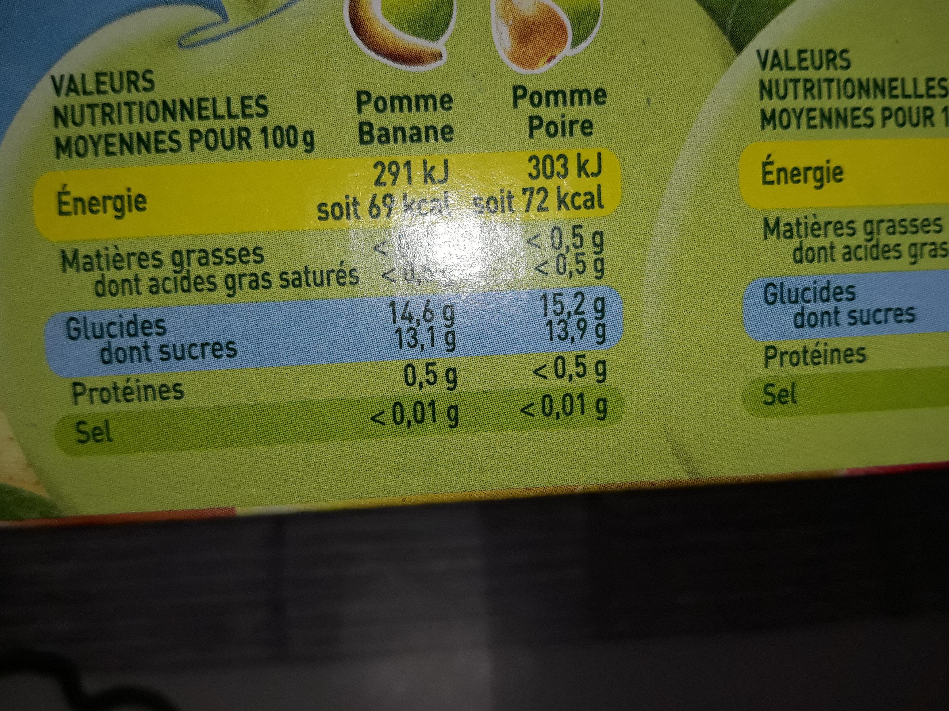 Pom'Potes Multivariété, 20x90g - Informations nutritionnelles - fr