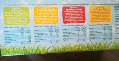 POM'POTES SSA Les Inédits Pomme/Pomme Ananas/Pomme Cerise/Pomme Poire 20X90g Format Familial - Informations nutritionnelles