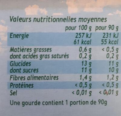 Pom' potes mix de pommes sans sucres ajoutés - Nutrition facts