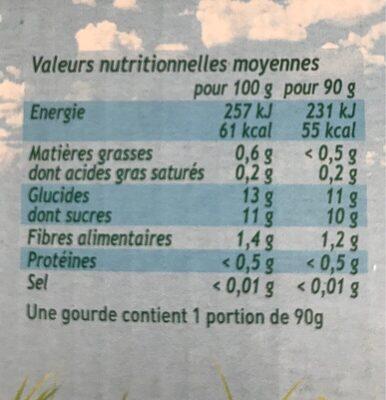 POM'POTES SSA Mix de Pommes 20x90g Format Familial - Informations nutritionnelles - fr
