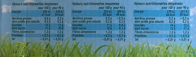 POM'POTES BIO SSA Pomme/Pomme Fraise/Pomme Banane 20x90g Format Familial - Informations nutritionnelles - fr
