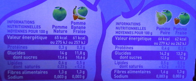 Pack de Pom'potes - Nutrition facts