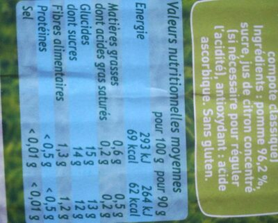 Compote - Informations nutritionnelles