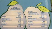 96 Pom'potes - Voedingswaarden - fr